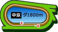 cky_d1800.jpg