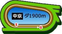 cky_d1900.jpg