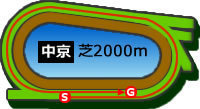 cky_s2000.jpg
