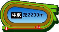 cky_s2200.jpg