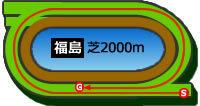 fkm_s2000.jpg