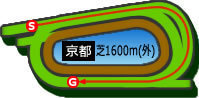 kyt_s1600_2.jpg
