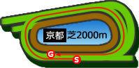 kyt_s2000.jpg