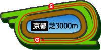 kyt_s3000.jpg