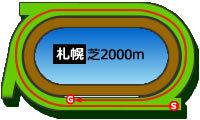 spo_s2000.jpg