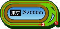 tky_s2000.jpg