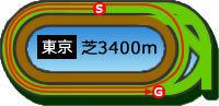 tky_s3400.jpg